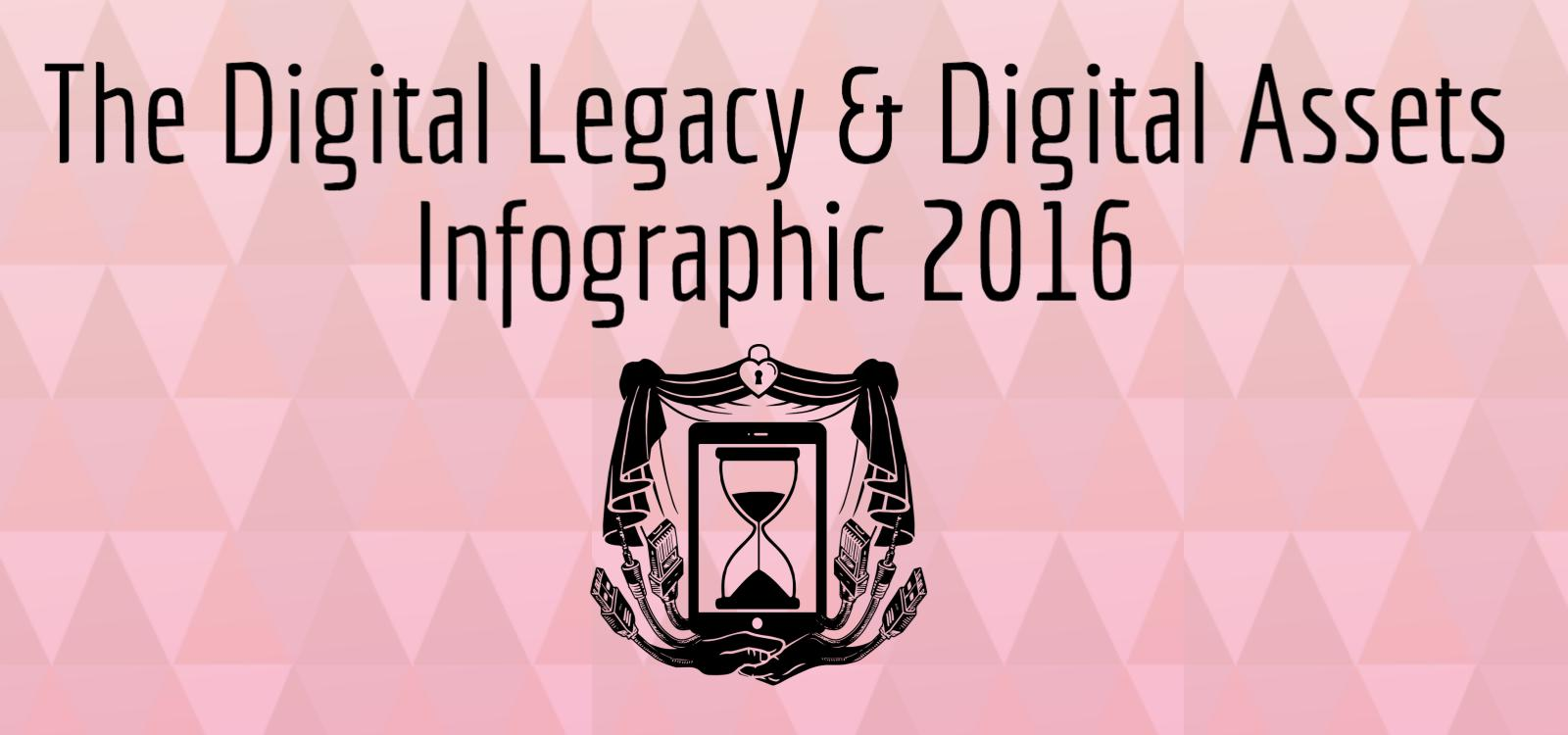 Digital Legacy Infographic